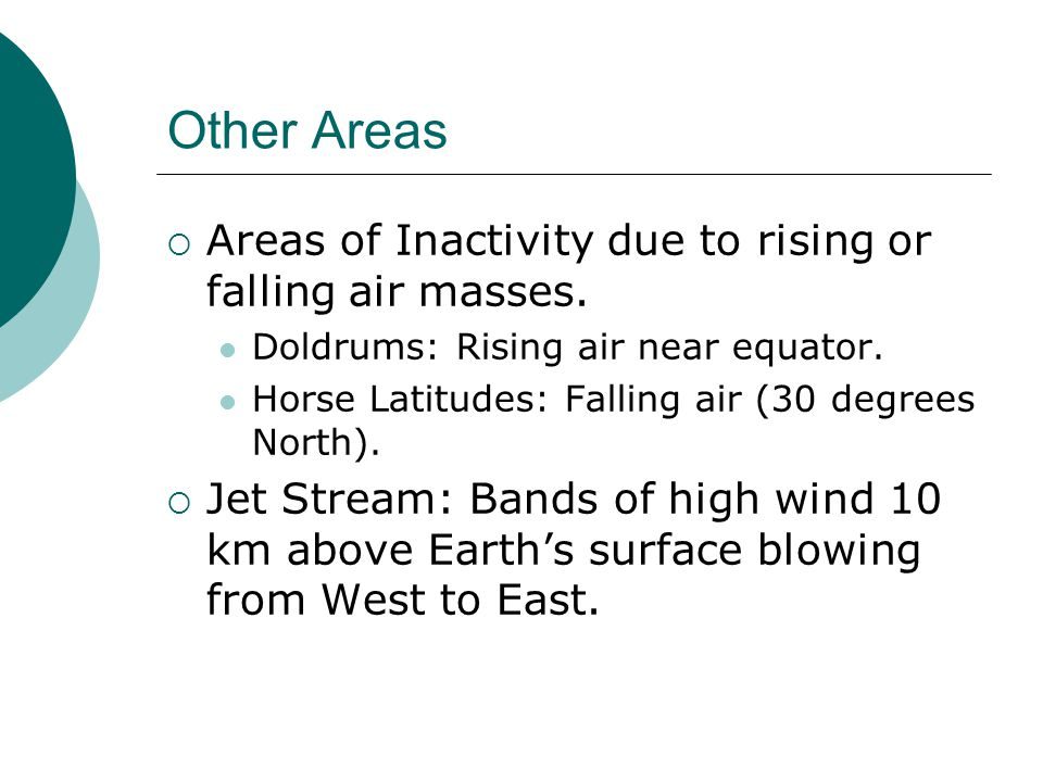Other Areas Areas of Inactivity due to rising or falling air masses.