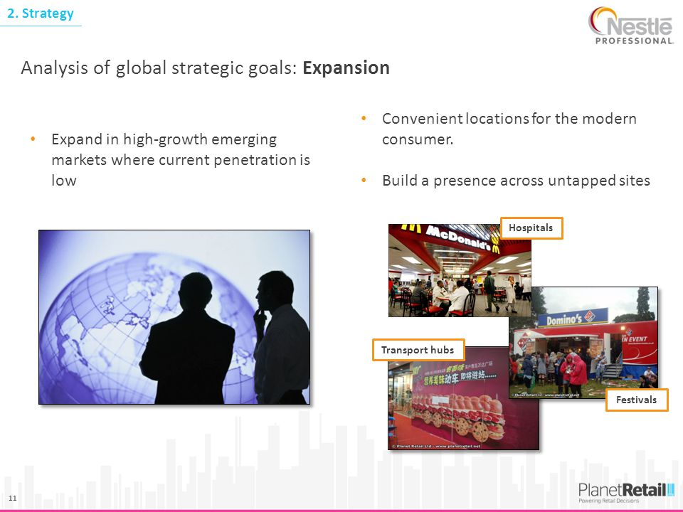 Analysis of global strategic goals: Expansion