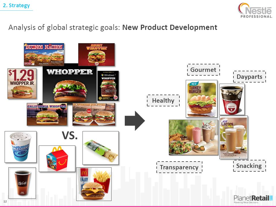 VS. Analysis of global strategic goals: New Product Development