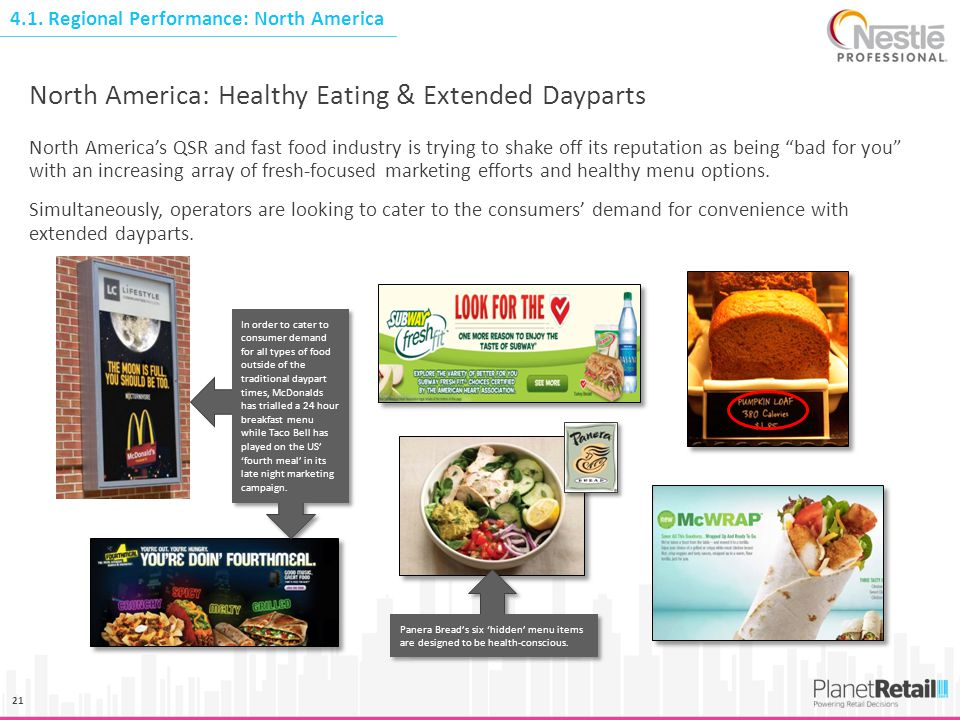 North America: Healthy Eating & Extended Dayparts