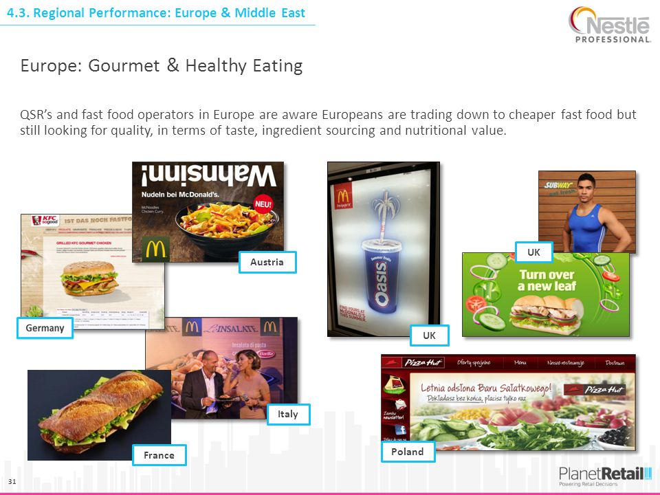 Europe: Gourmet & Healthy Eating