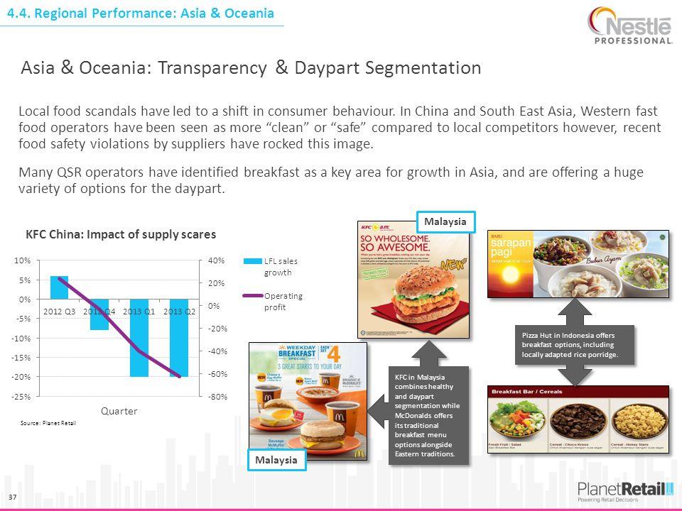 Asia & Oceania: Transparency & Daypart Segmentation
