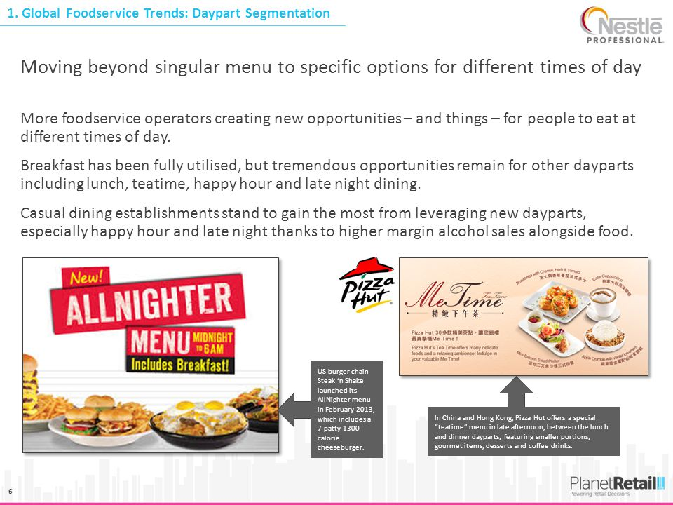 1. Global Foodservice Trends: Daypart Segmentation