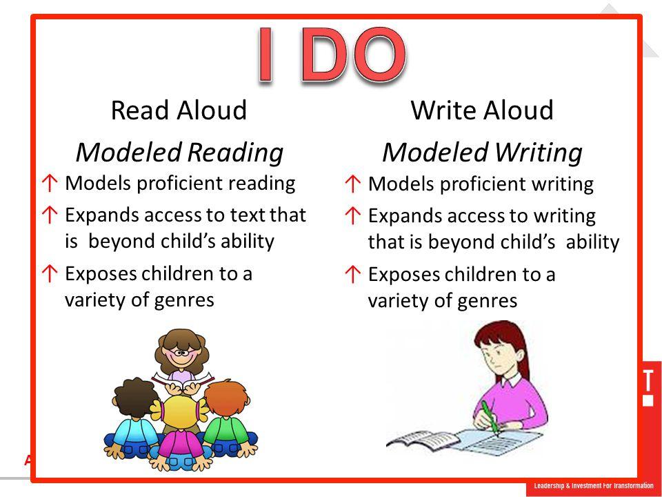 I DO Read Aloud Modeled Reading Write Aloud Modeled Writing