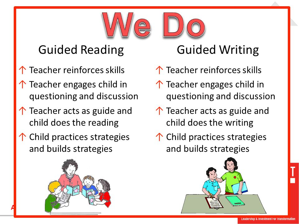 We Do Guided Reading Guided Writing Teacher reinforces skills