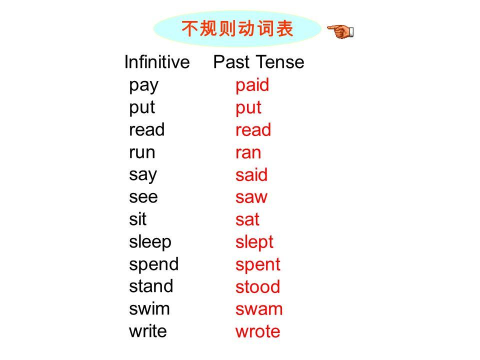 不规则动词表 Infinitive Past Tense. pay. put. read. run. say. see. sit. sleep. spend. stand.