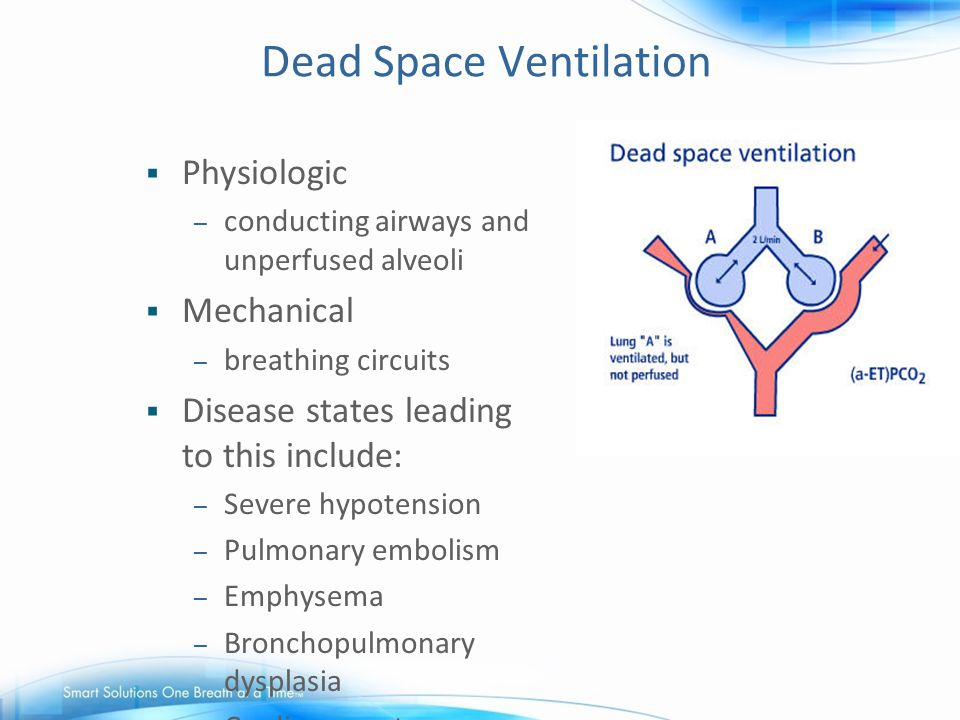 Dead Space Ventilation