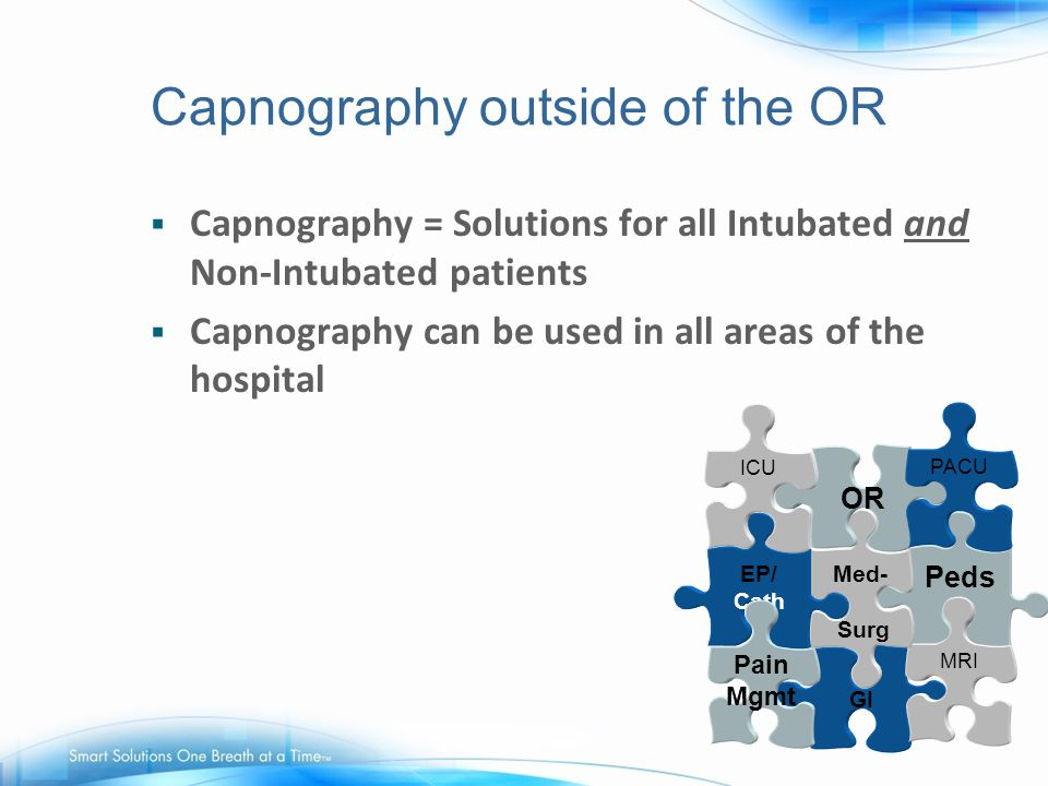 Capnography outside of the OR