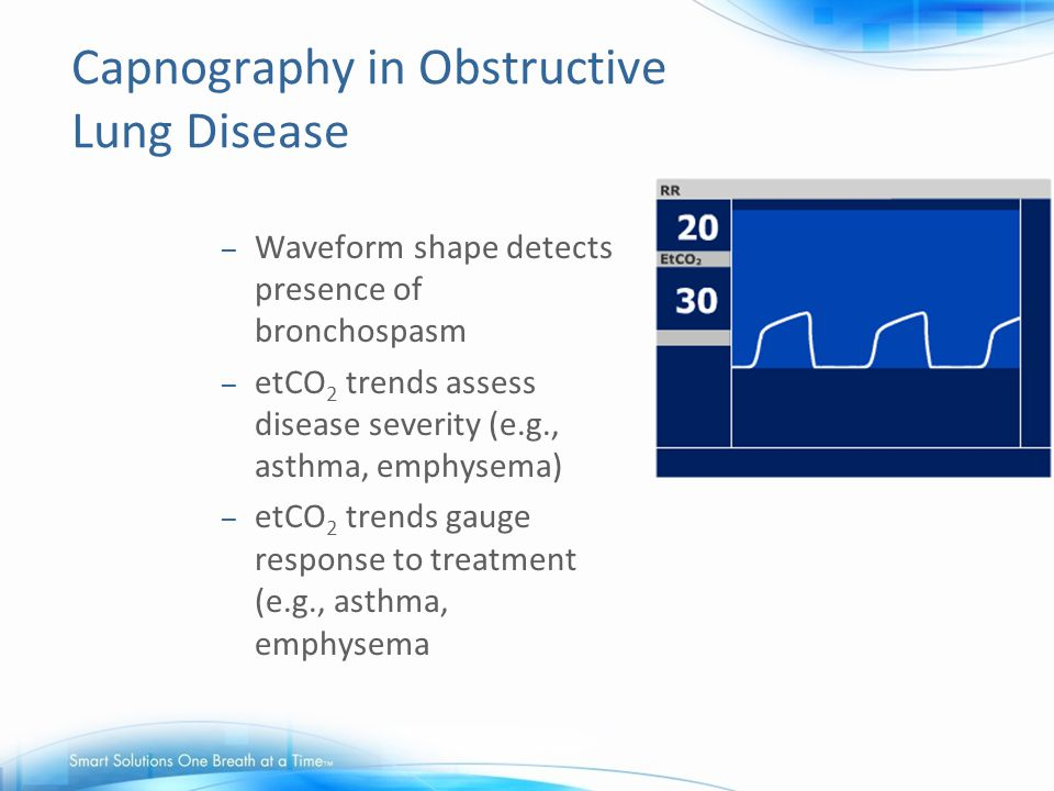 Capnography in Obstructive Lung Disease