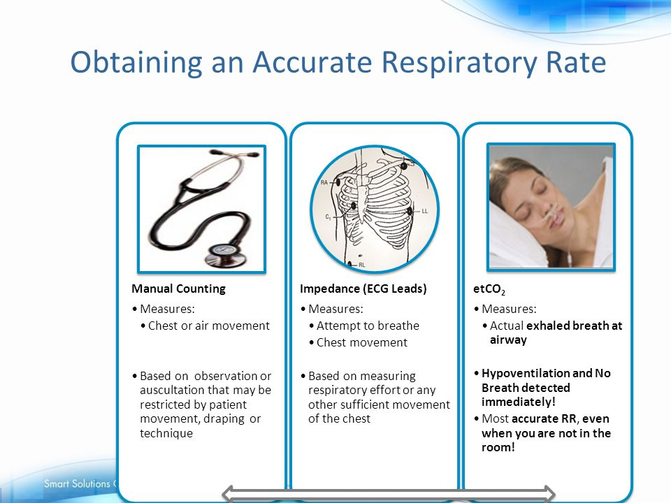 Obtaining an Accurate Respiratory Rate