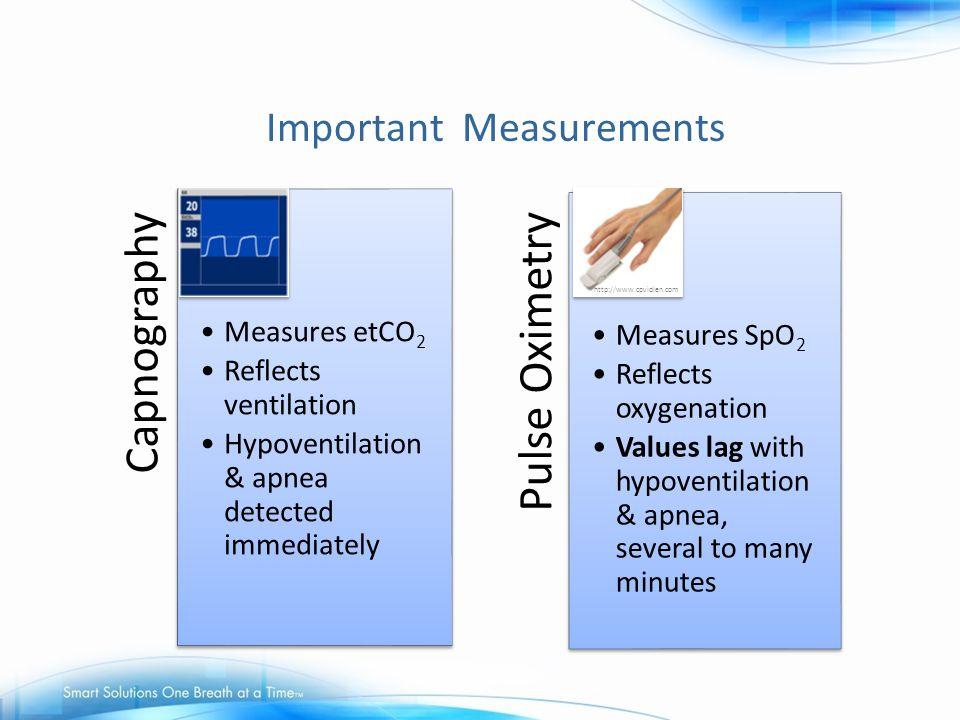 Important Measurements