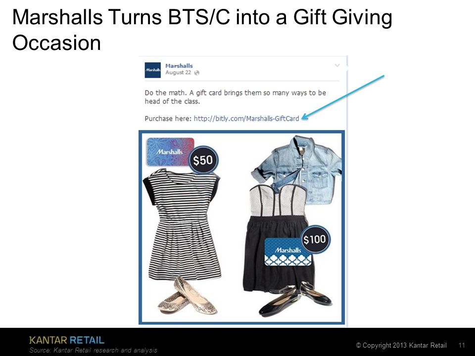 Marshalls Turns BTS/C into a Gift Giving Occasion