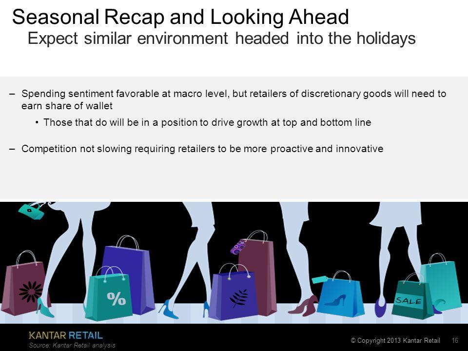 Seasonal Recap and Looking Ahead