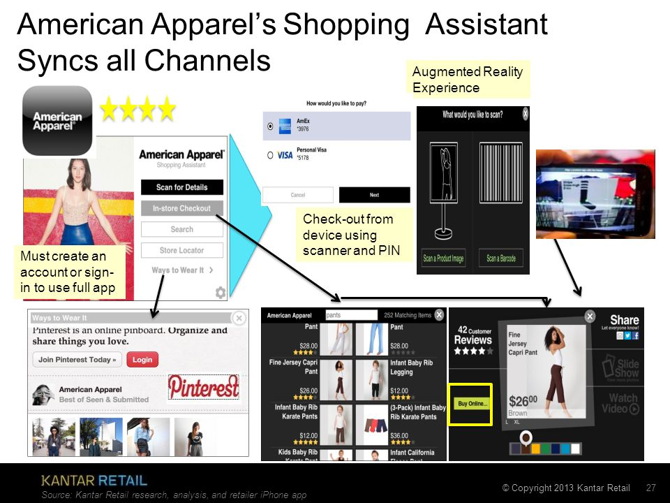 American Apparel's Shopping Assistant Syncs all Channels