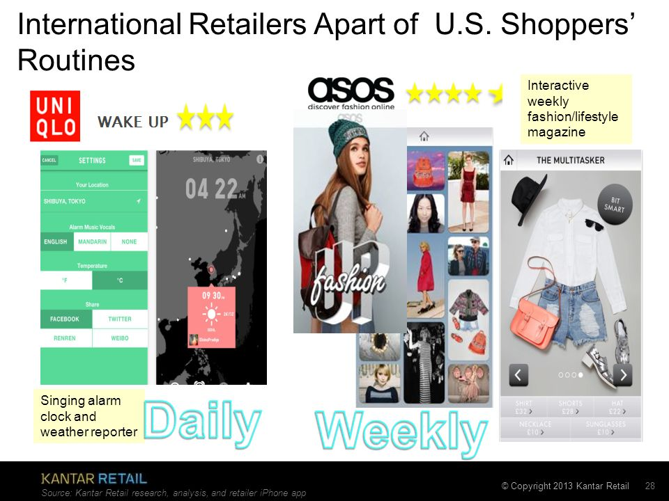 International Retailers Apart of U.S. Shoppers' Routines