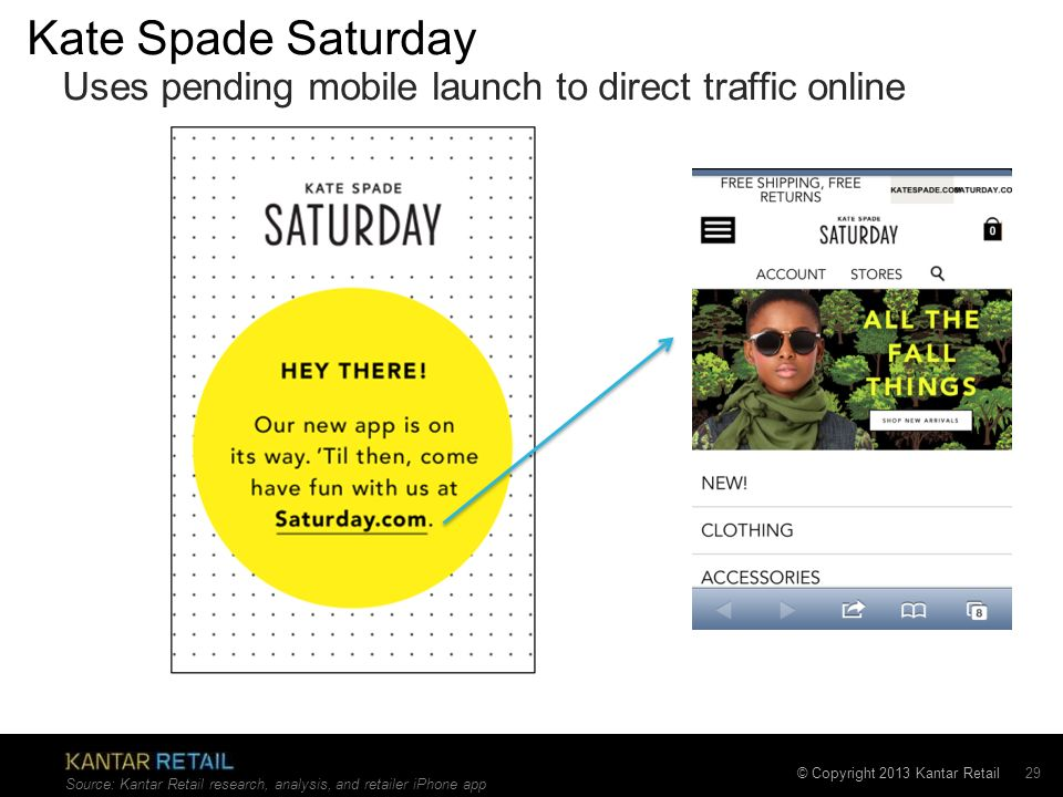 Kate Spade Saturday Uses pending mobile launch to direct traffic online.