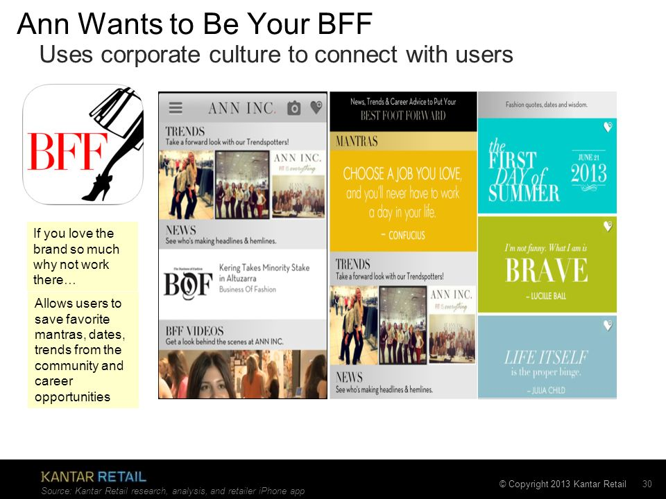 Ann Wants to Be Your BFF Uses corporate culture to connect with users