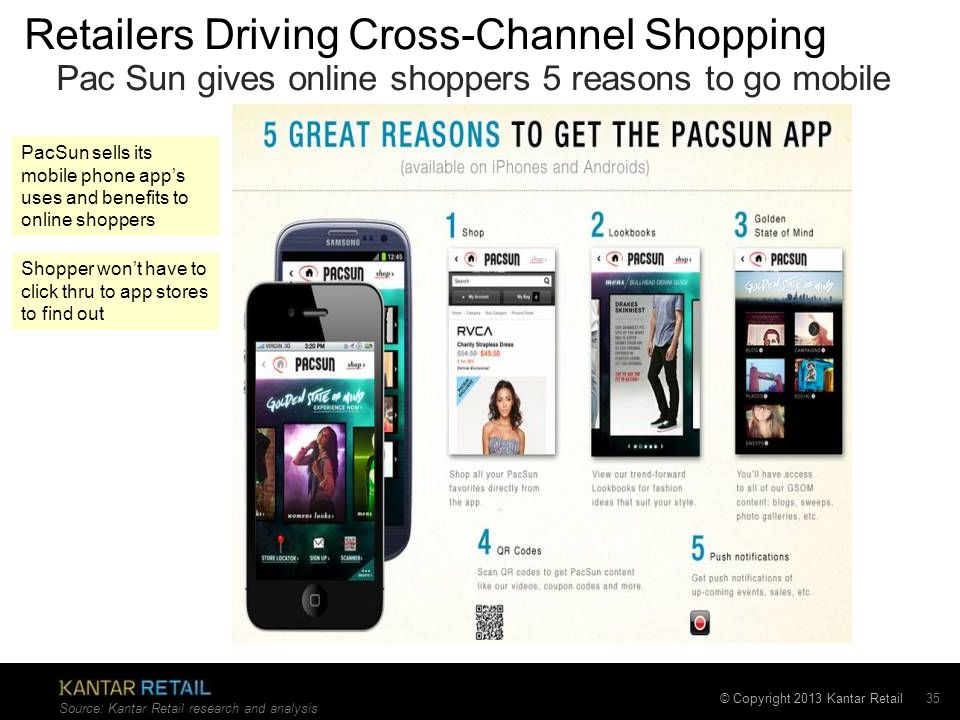 Retailers Driving Cross-Channel Shopping