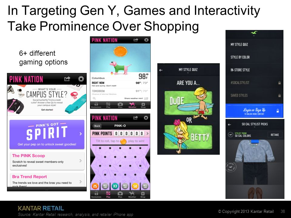 In Targeting Gen Y, Games and Interactivity Take Prominence Over Shopping