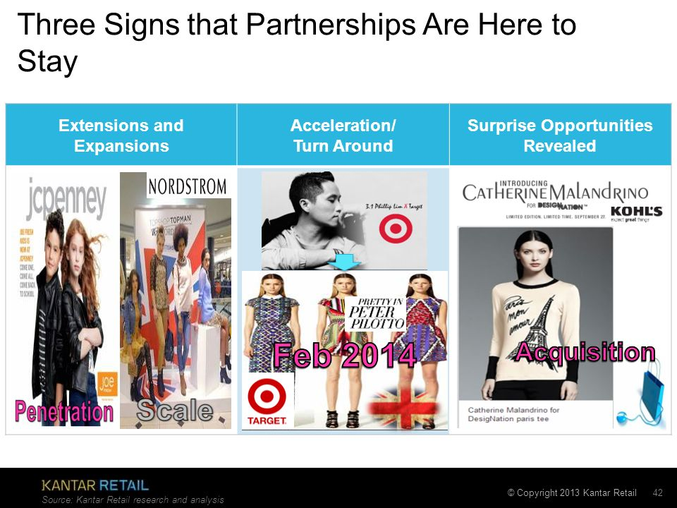 Three Signs that Partnerships Are Here to Stay