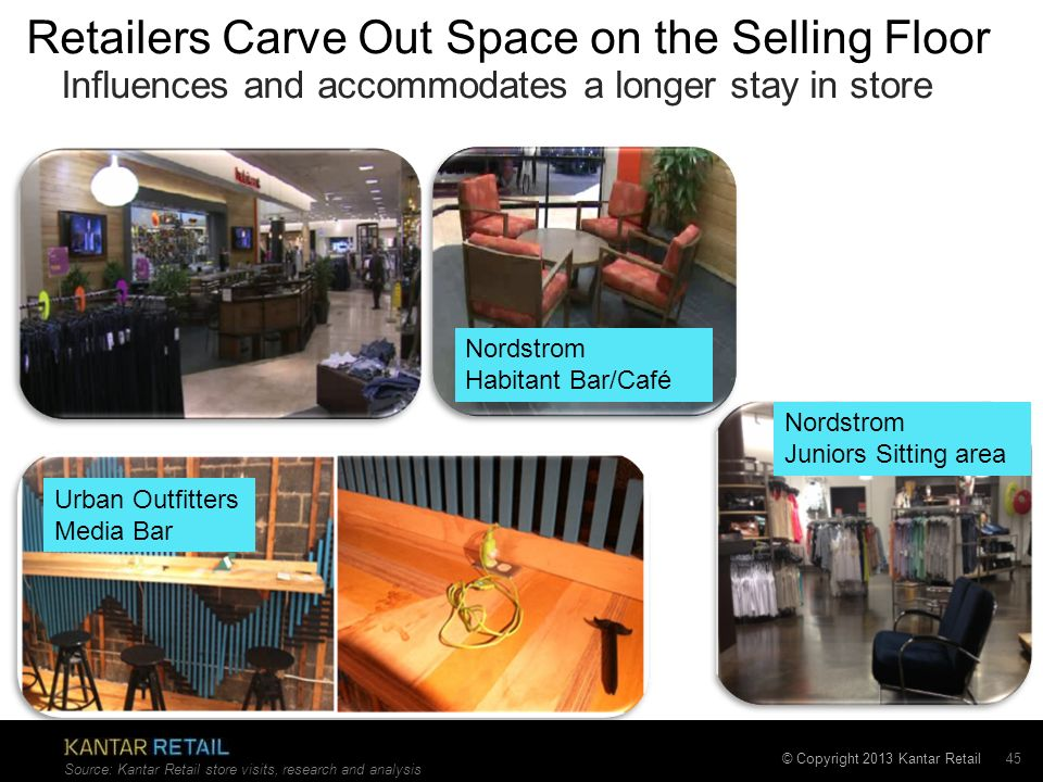 Retailers Carve Out Space on the Selling Floor