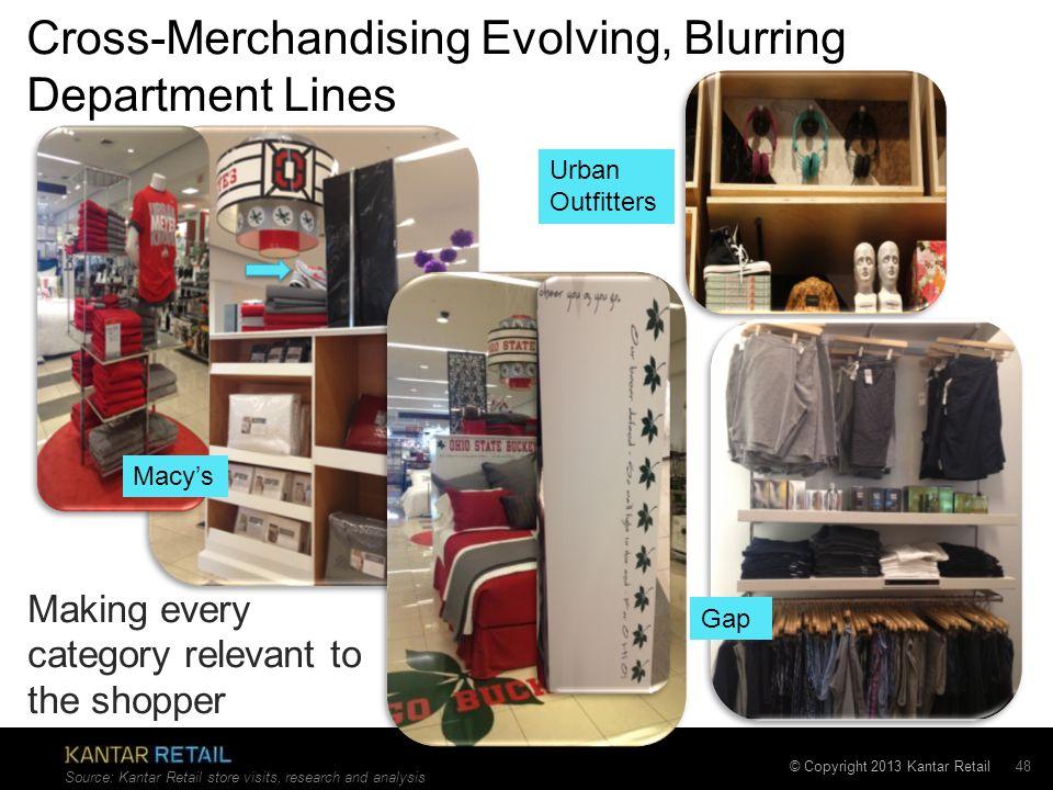 Cross-Merchandising Evolving, Blurring Department Lines