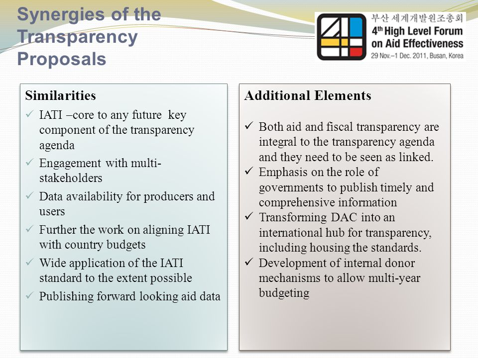Synergies of the Transparency Proposals