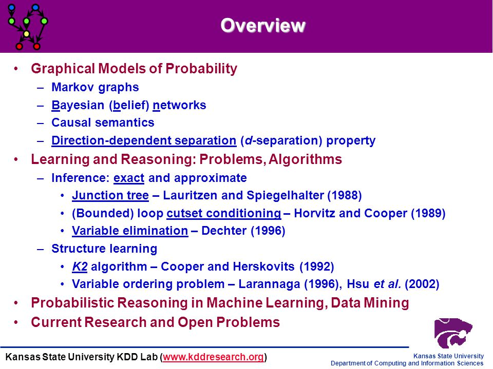 Overview Graphical Models of Probability