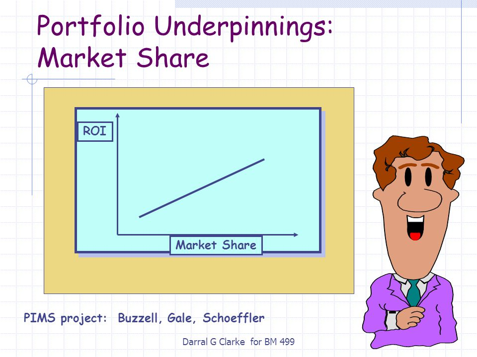 Portfolio Underpinnings: Market Share