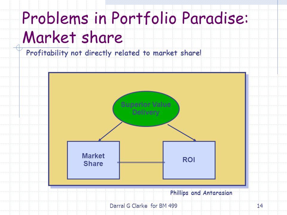 Problems in Portfolio Paradise: Market share