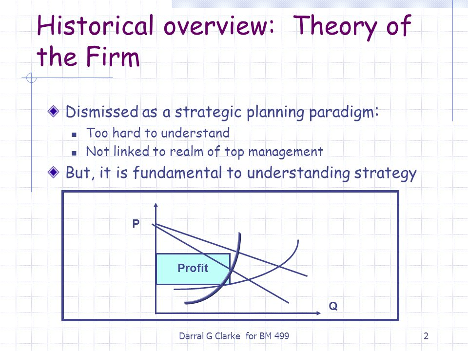Historical overview: Theory of the Firm