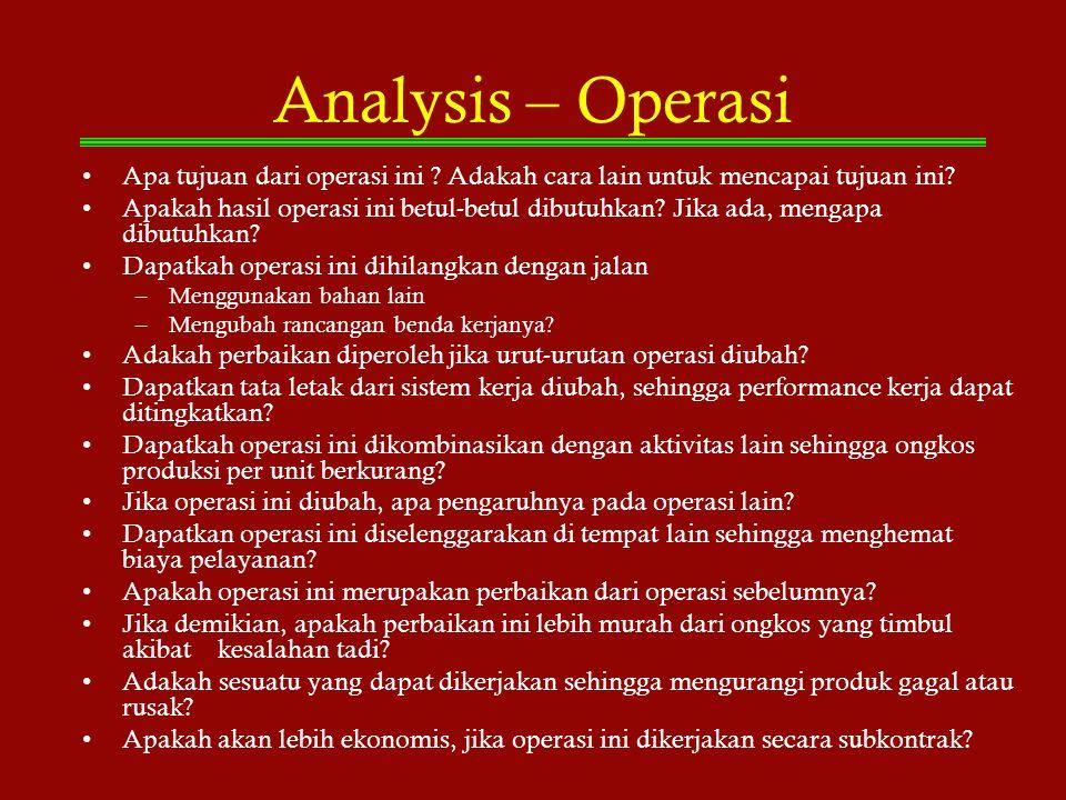 Analysis – Operasi Apa tujuan dari operasi ini Adakah cara lain untuk mencapai tujuan ini