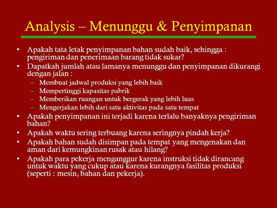 Analysis – Menunggu & Penyimpanan