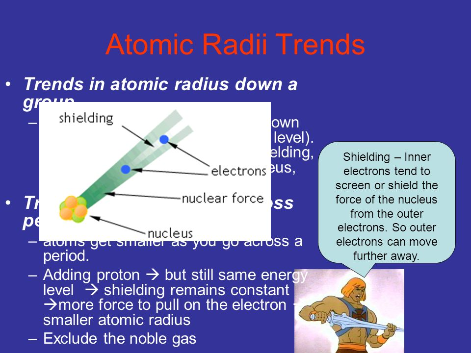 Atomic Radii Trends Trends in atomic radius down a group