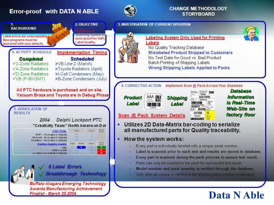 Zero Tolerance Error-proof with DATA N ABLE