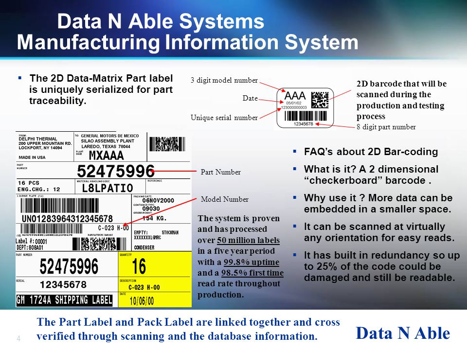 Data N Able Systems Manufacturing Information System