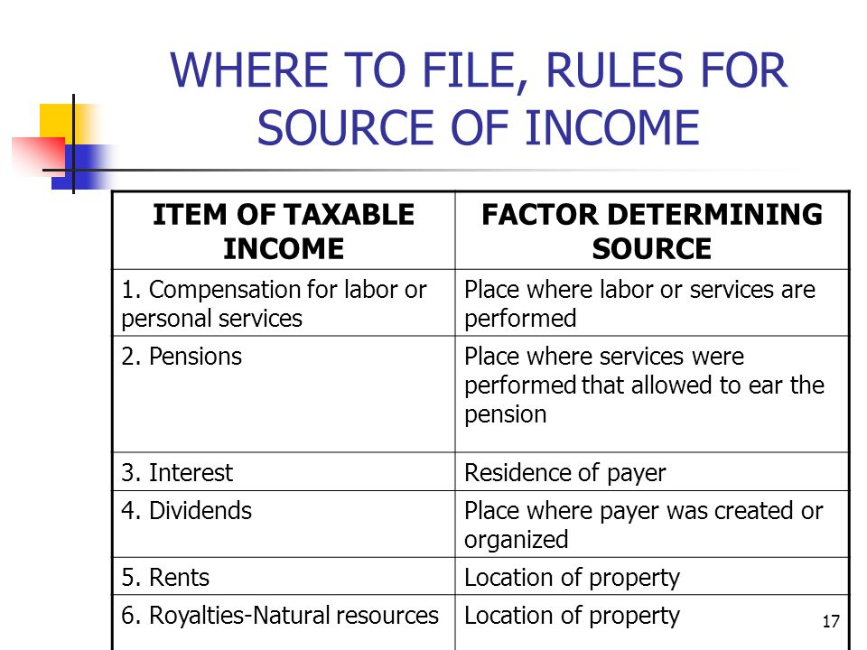 WHERE TO FILE, RULES FOR SOURCE OF INCOME