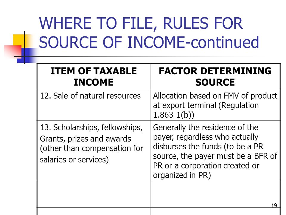 WHERE TO FILE, RULES FOR SOURCE OF INCOME-continued