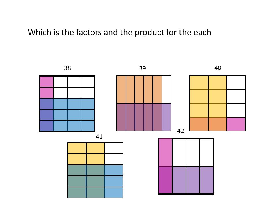 Which is the factors and the product for the each