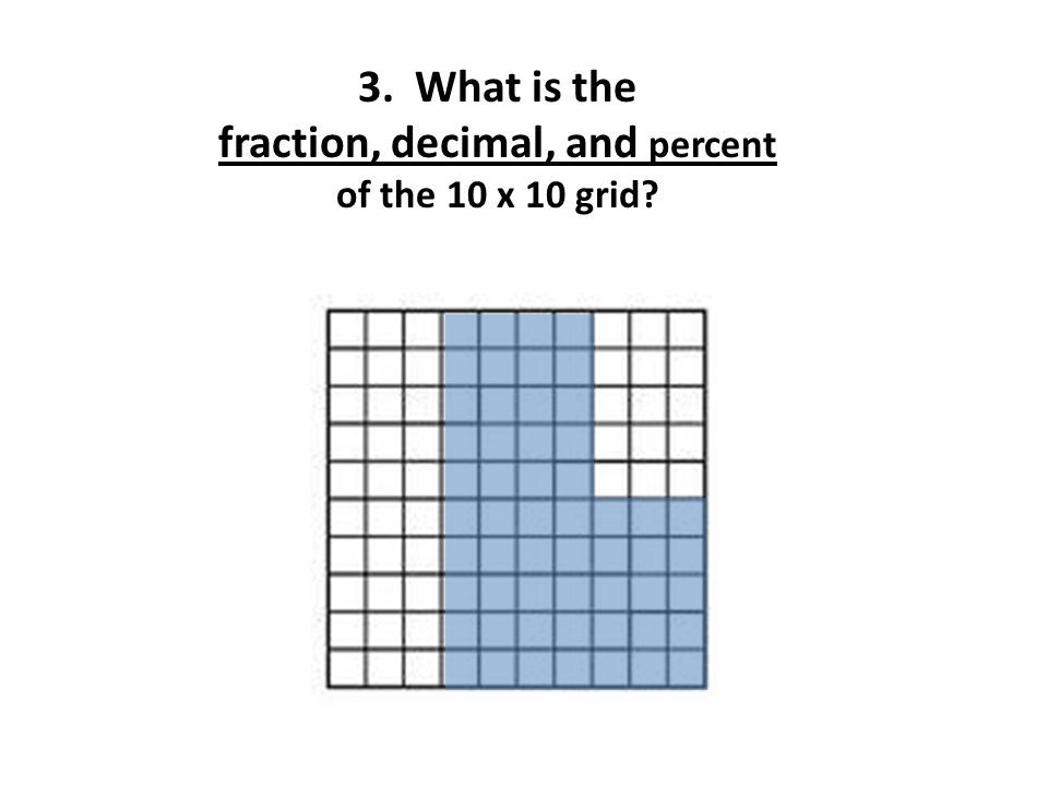 fraction, decimal, and percent