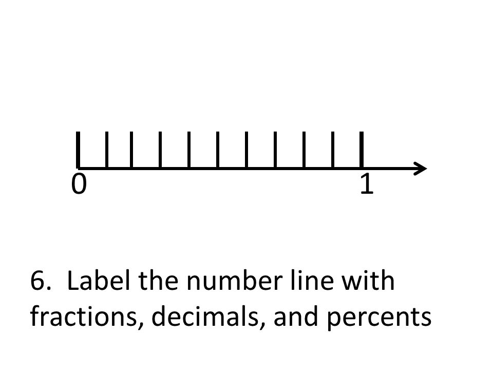 1 6. Label the number line with fractions, decimals, and percents