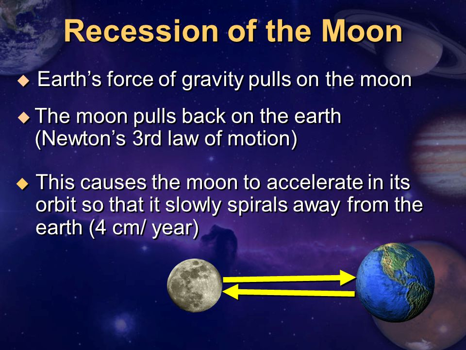 Recession of the Moon Earth's force of gravity pulls on the moon