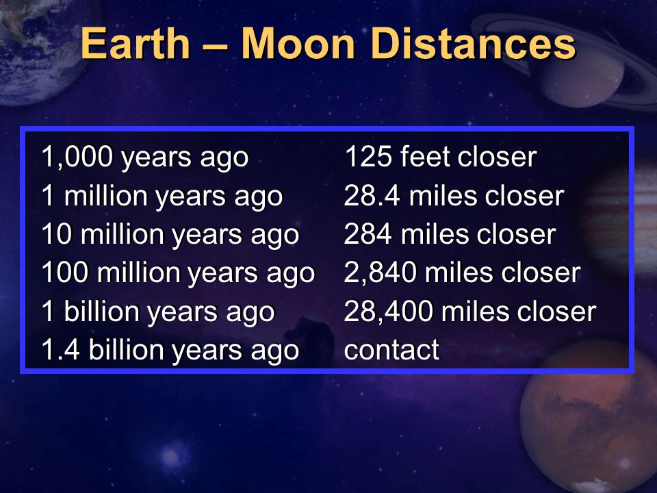 Earth – Moon Distances 1,000 years ago 125 feet closer