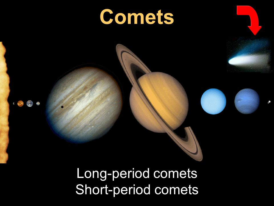 Comets Long-period comets Short-period comets