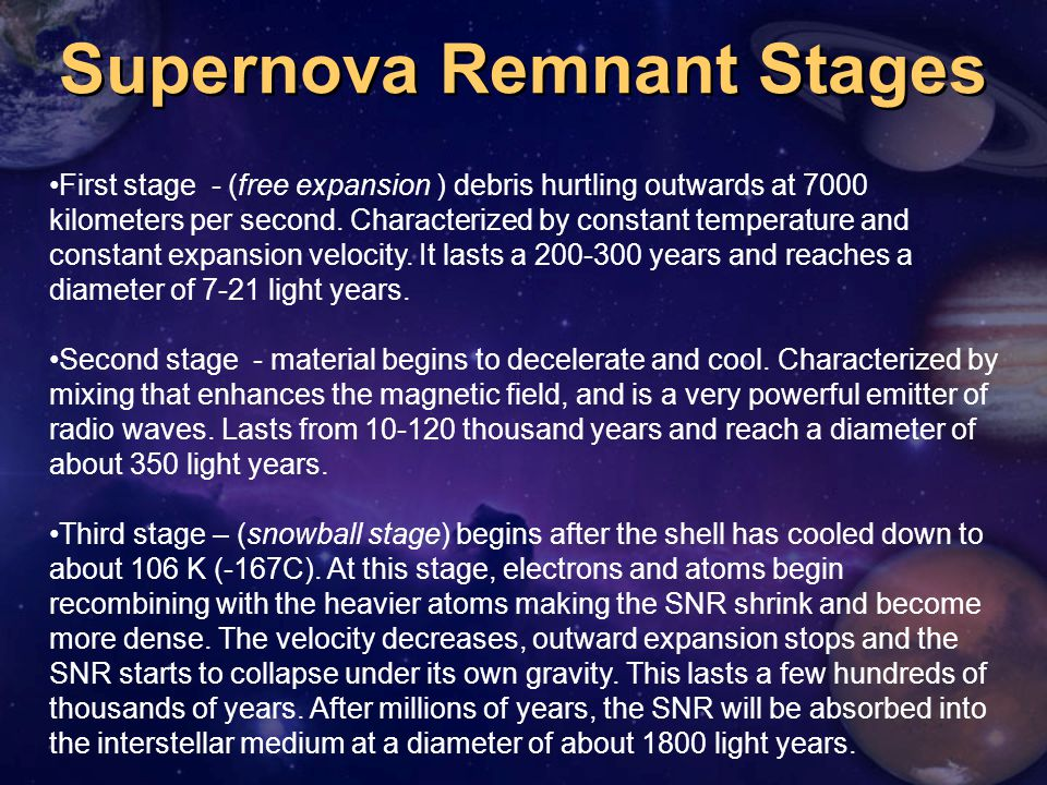 Supernova Remnant Stages