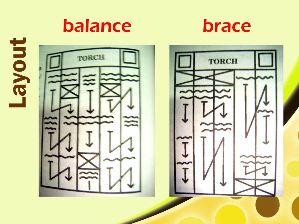 balance brace Layout