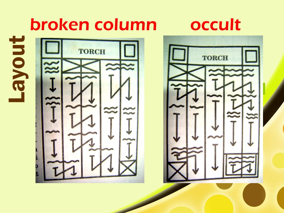 broken column occult Layout