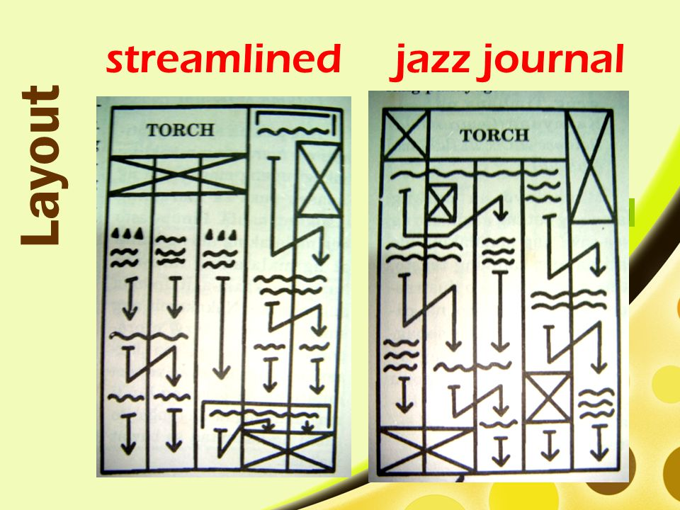 streamlined jazz journal Layout