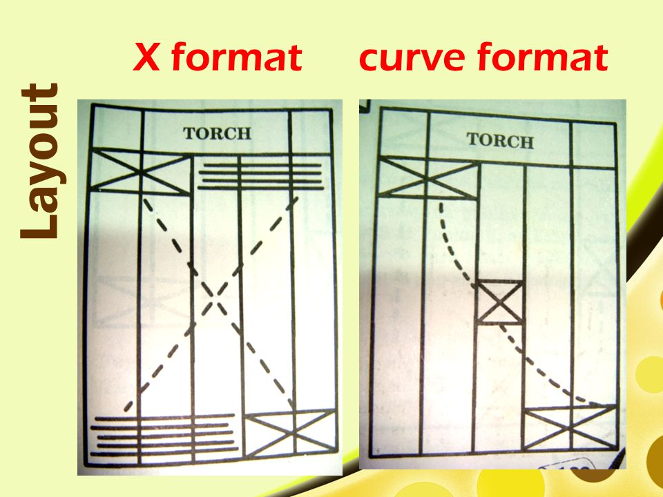 X format curve format Layout