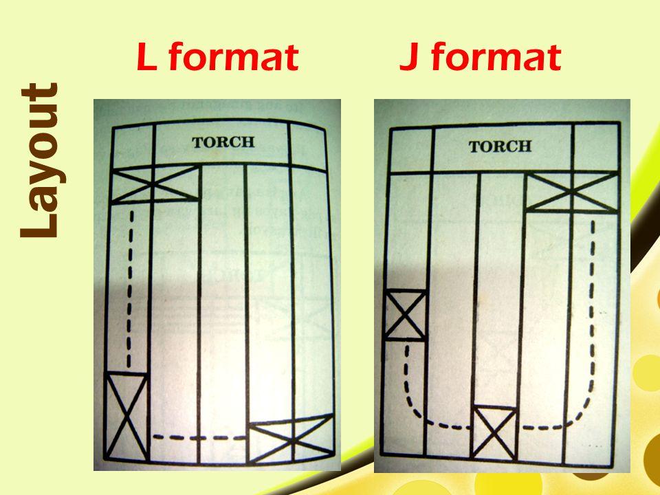 L format J format Layout